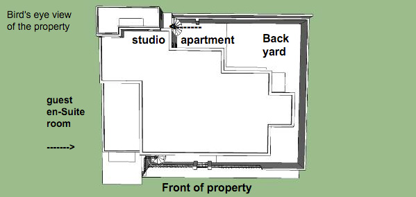 depa-property